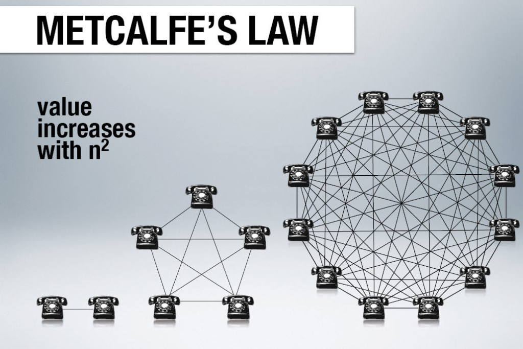 Metcalfe's Law - being connected